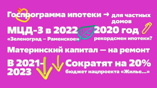 Картина недели: 14-18 сентября 2020 года